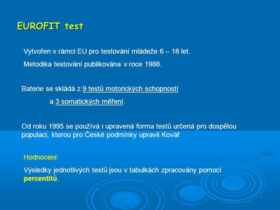EUROFIT test Vytvořen v rámci EU pro testování mládeže 6 – 18 let.