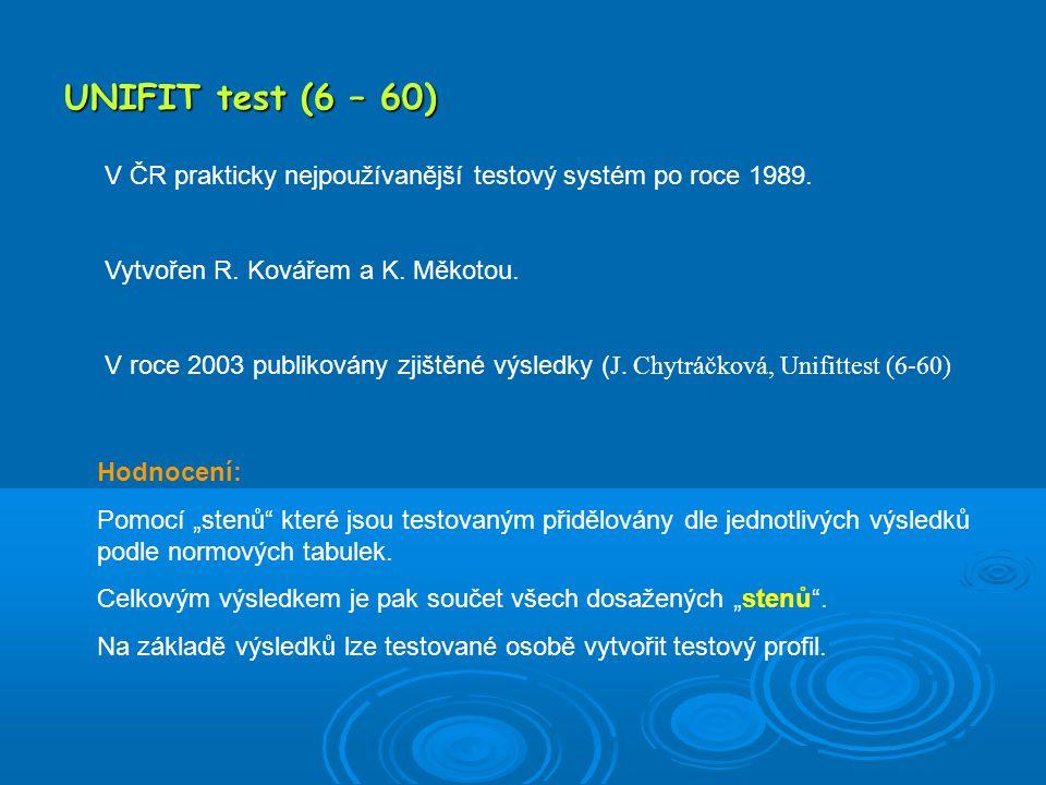 UNIFIT test (6 – 60) V ČR prakticky nejpoužívanější testový systém po roce 1989. Vytvořen R. Kovářem a K. Měkotou.