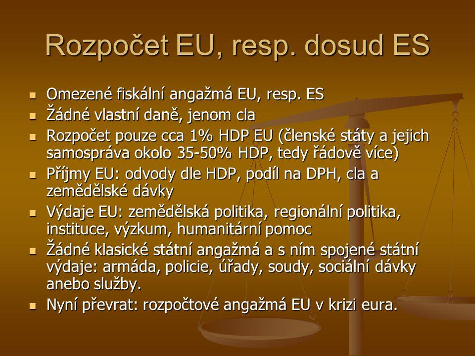 Rozpočet EU, resp. dosud ES