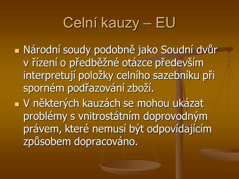 Celní kauzy – EU