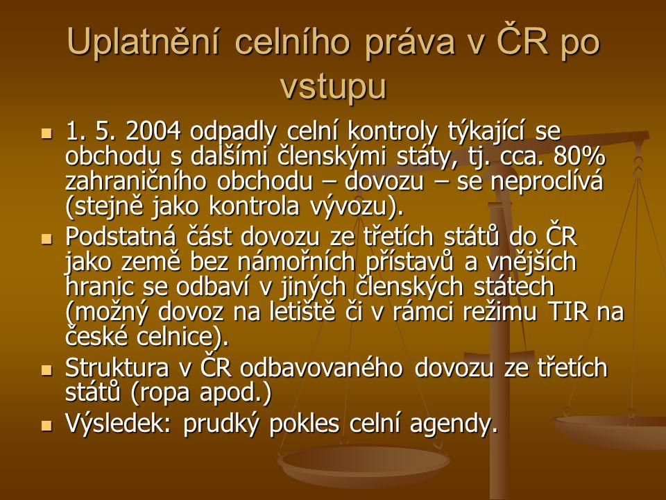 Uplatnění celního práva v ČR po vstupu