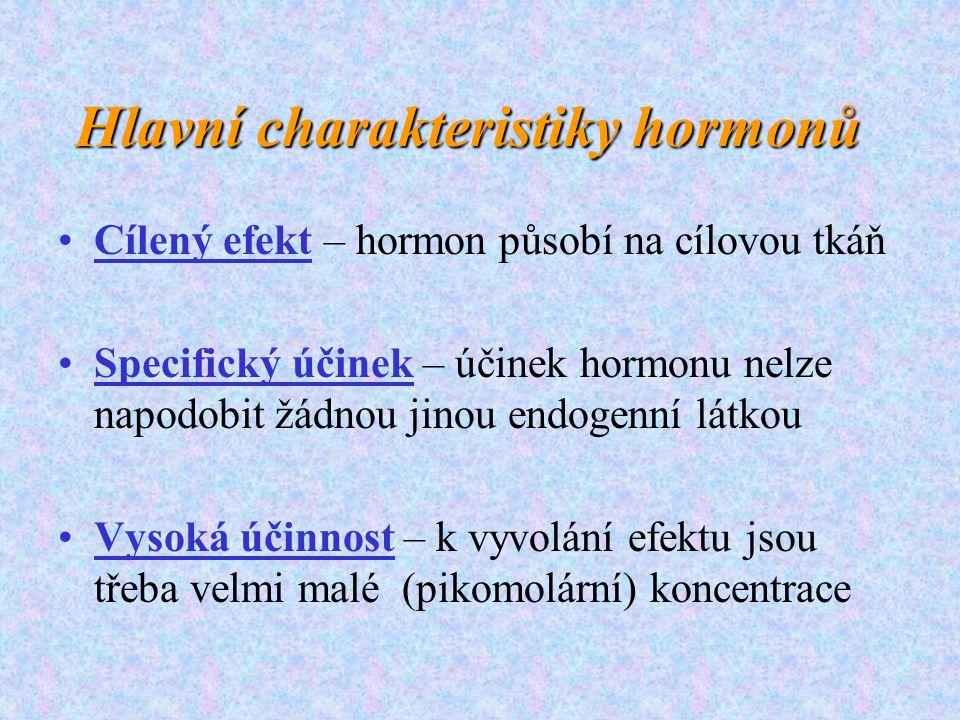 Hlavní charakteristiky hormonů