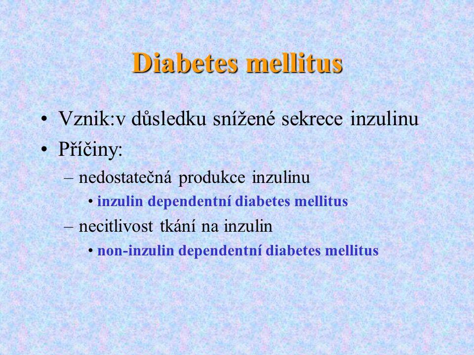 Diabetes mellitus Vznik:v důsledku snížené sekrece inzulinu Příčiny: