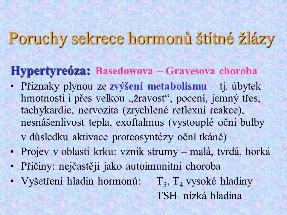 Poruchy sekrece hormonů štítné žlázy