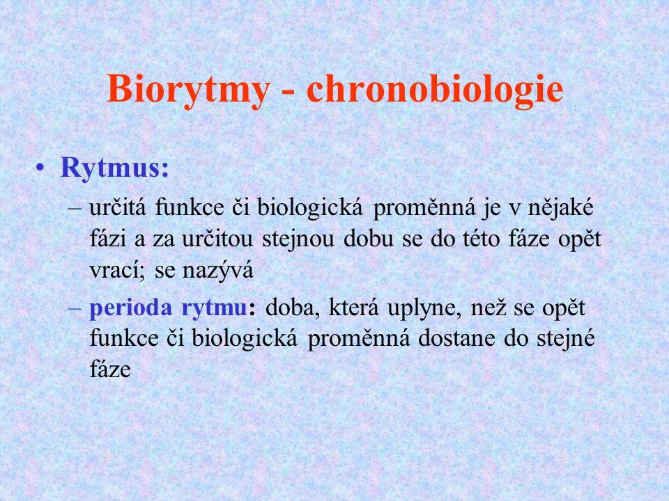 Biorytmy - chronobiologie