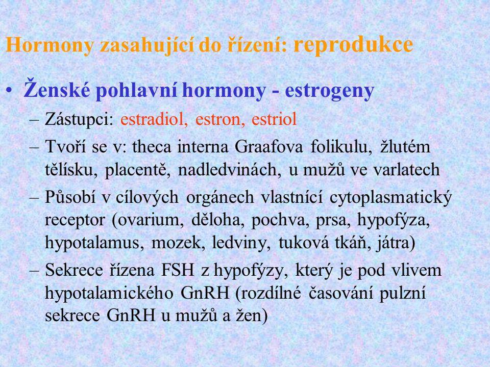 Hormony zasahující do řízení: reprodukce