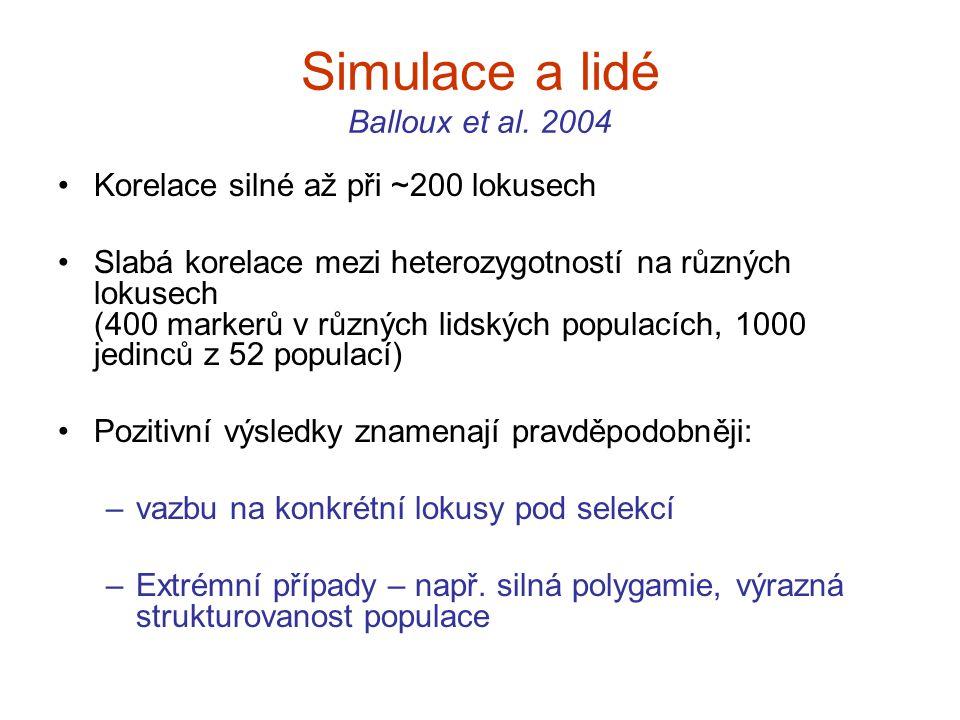 Simulace a lidé Balloux et al. 2004