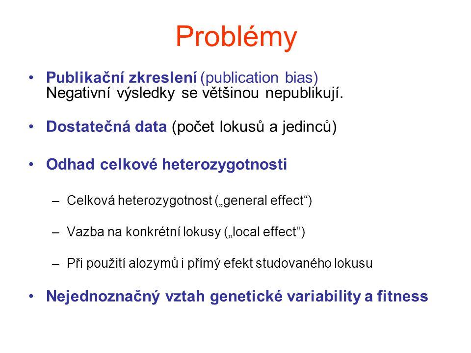 Problémy Publikační zkreslení (publication bias) Negativní výsledky se většinou nepublikují. Dostatečná data (počet lokusů a jedinců)
