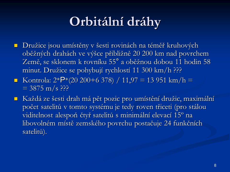 Orbitální dráhy