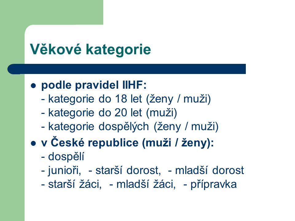 Věkové kategorie podle pravidel IIHF: - kategorie do 18 let (ženy / muži) - kategorie do 20 let (muži) - kategorie dospělých (ženy / muži)