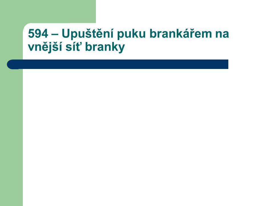 594 – Upuštění puku brankářem na vnější síť branky