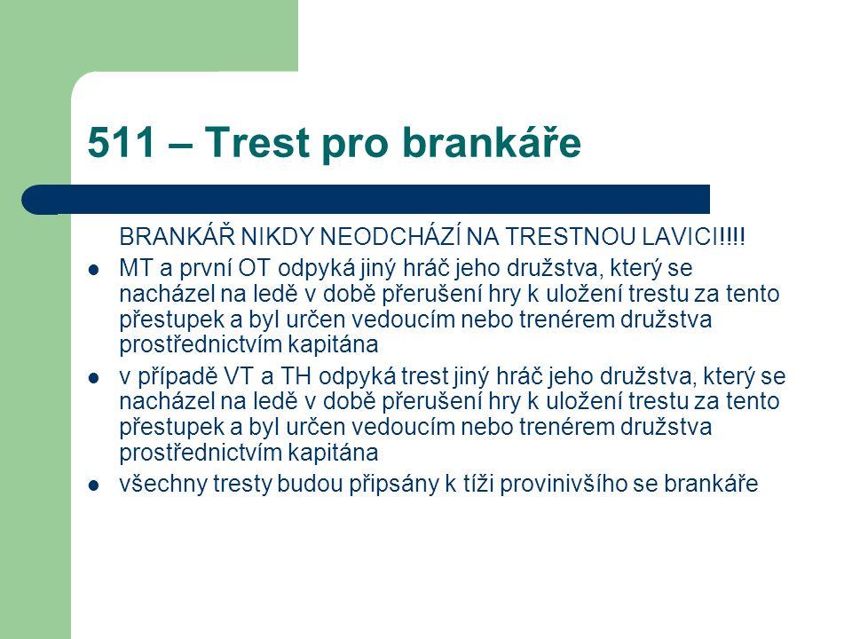 511 – Trest pro brankáře BRANKÁŘ NIKDY NEODCHÁZÍ NA TRESTNOU LAVICI!!!!