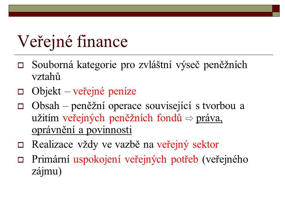 Veřejné finance Souborná kategorie pro zvláštní výseč peněžních vztahů