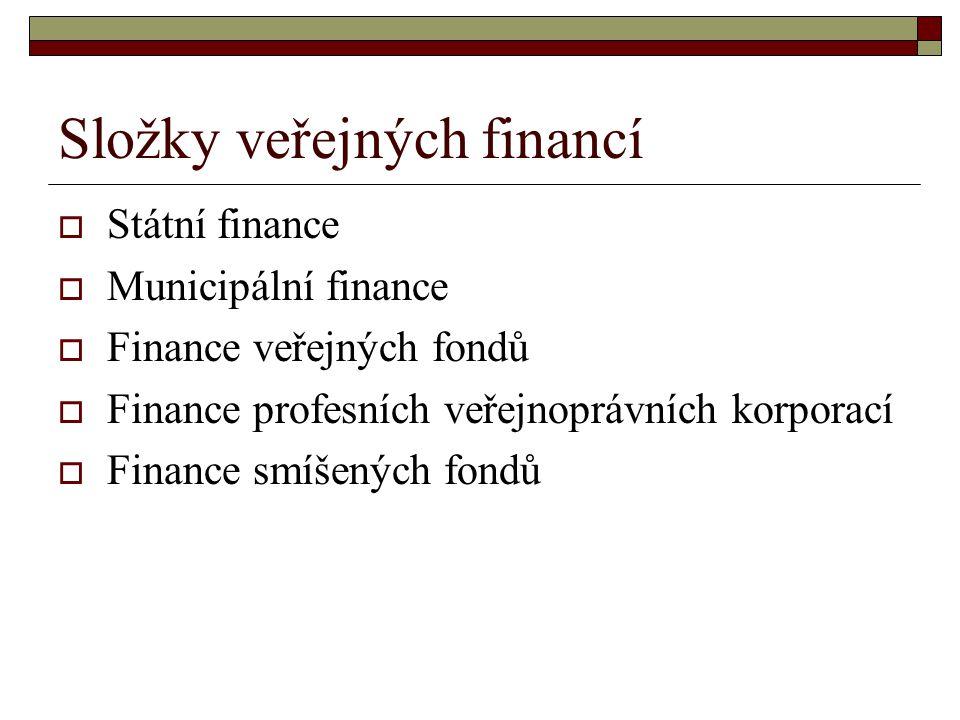 Složky veřejných financí