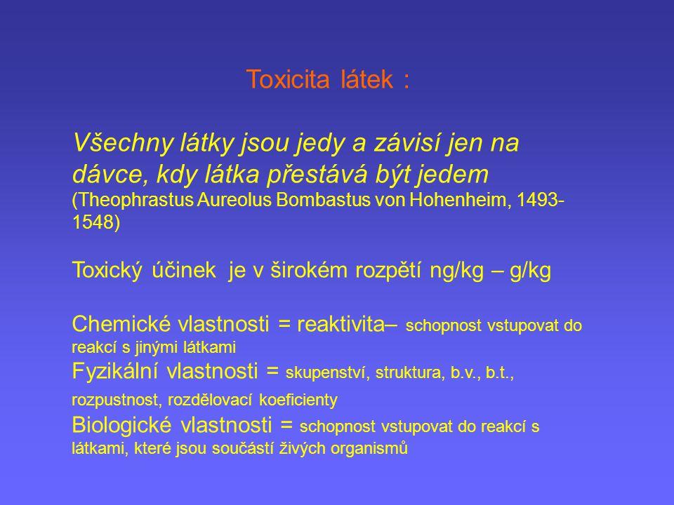 Toxicita látek : Všechny látky jsou jedy a závisí jen na dávce, kdy látka přestává být jedem.