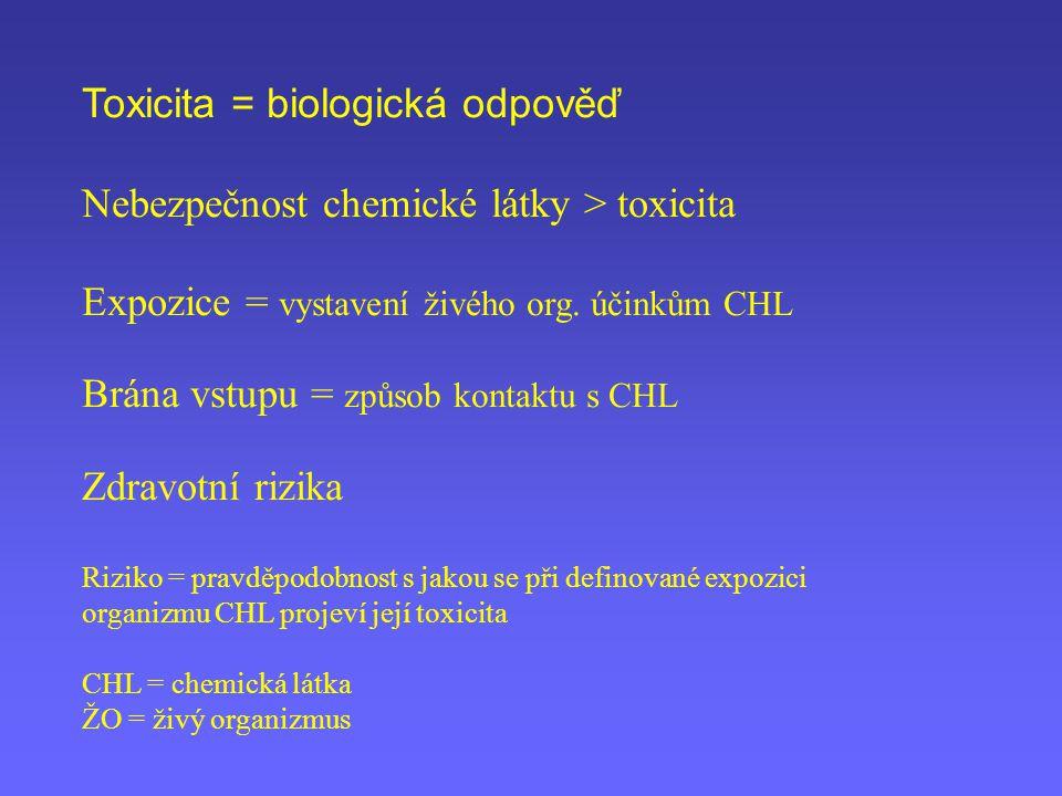Toxicita = biologická odpověď
