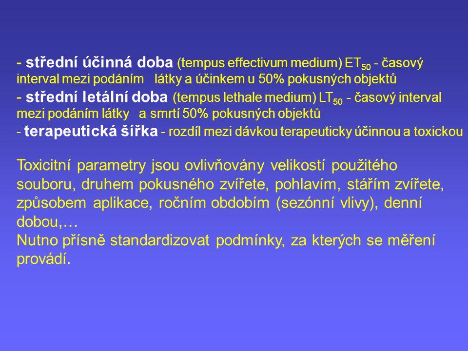 Nutno přísně standardizovat podmínky, za kterých se měření provádí.