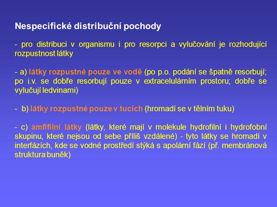 Nespecifické distribuční pochody