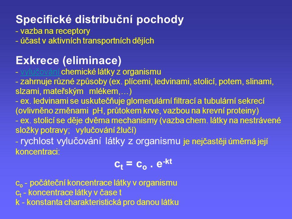 Specifické distribuční pochody