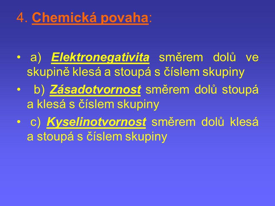4. Chemická povaha: a) Elektronegativita směrem dolů ve skupině klesá a stoupá s číslem skupiny.
