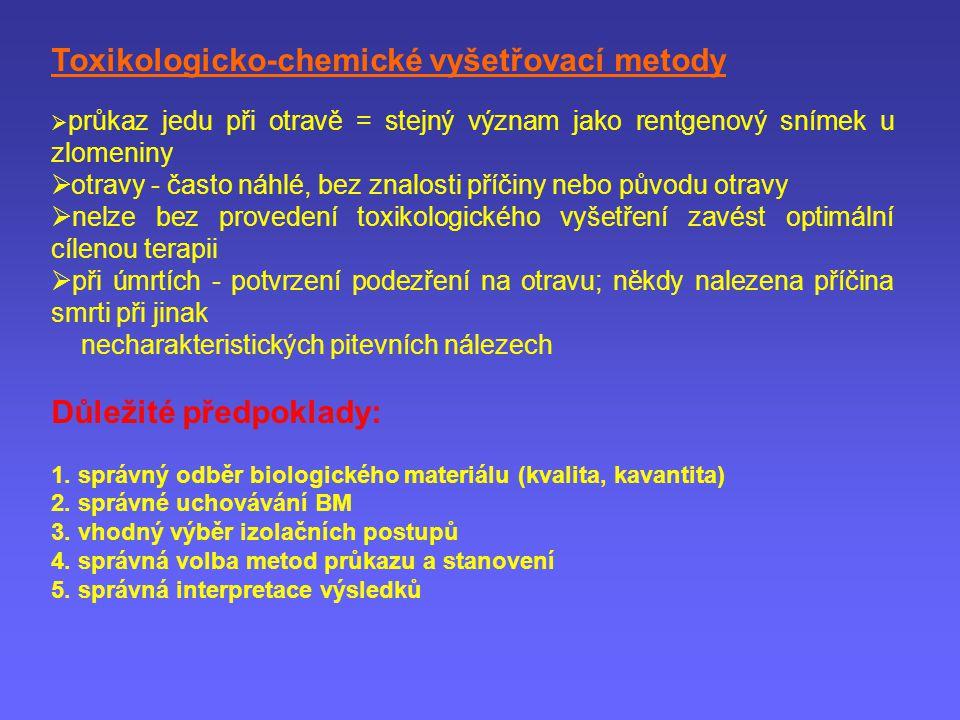 Toxikologicko-chemické vyšetřovací metody