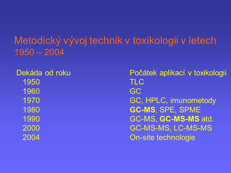 Metodický vývoj technik v toxikologii v letech 1950 – 2004