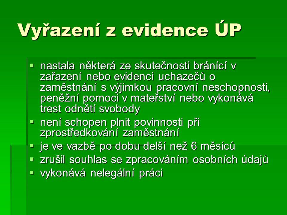 Vyřazení z evidence ÚP