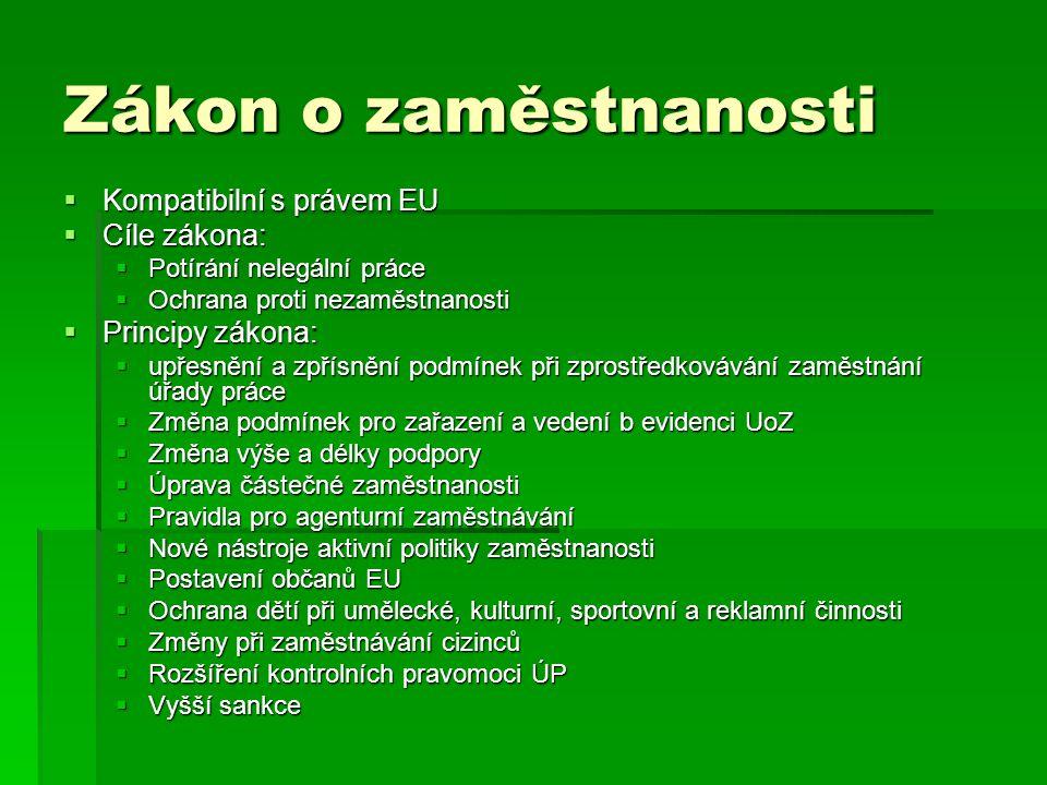 Zákon o zaměstnanosti Kompatibilní s právem EU Cíle zákona: