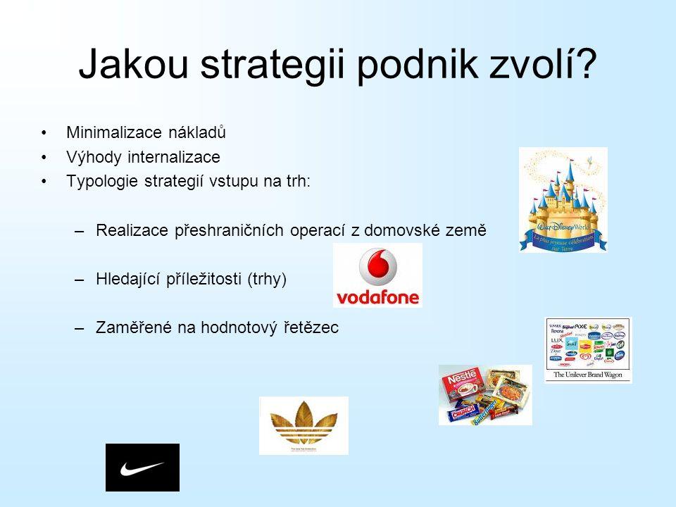 Jakou strategii podnik zvolí