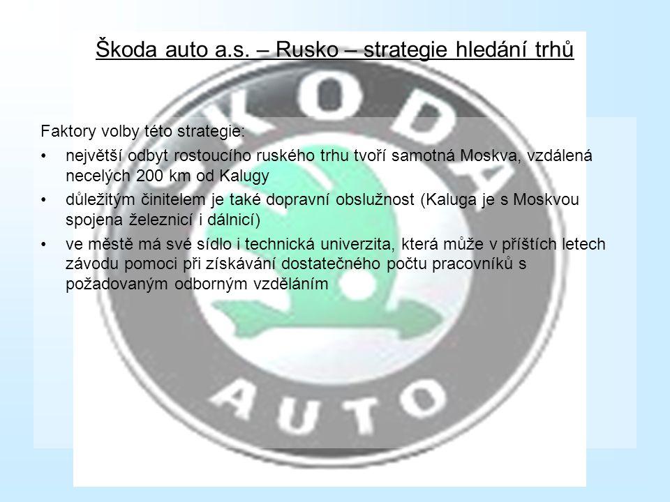 Škoda auto a.s. – Rusko – strategie hledání trhů