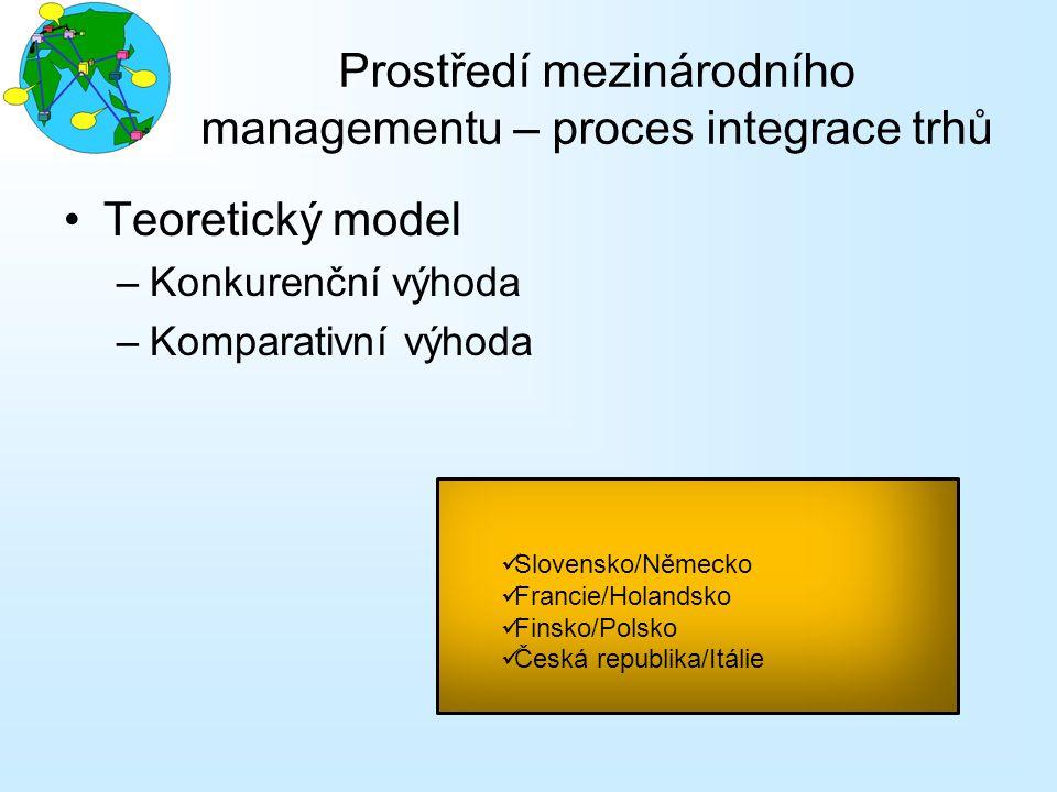 Prostředí mezinárodního managementu – proces integrace trhů
