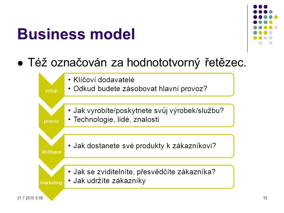 Business model Též označován za hodnototvorný řetězec.