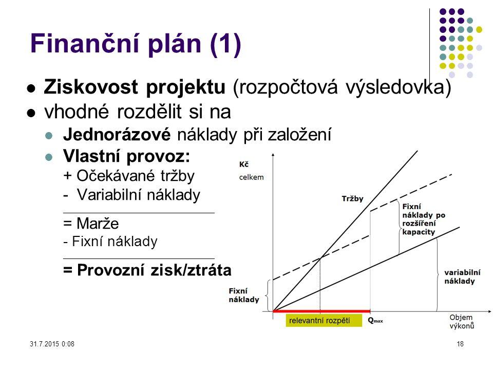 Finanční plán (1) Ziskovost projektu (rozpočtová výsledovka)