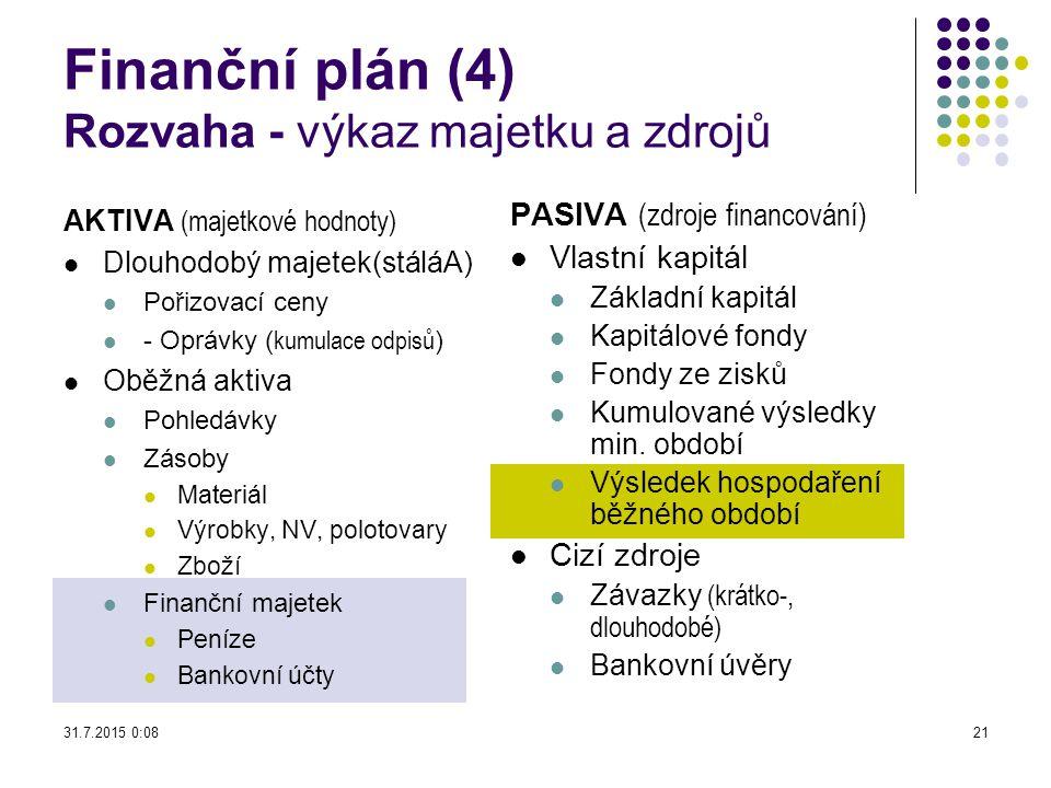 Finanční plán (4) Rozvaha - výkaz majetku a zdrojů
