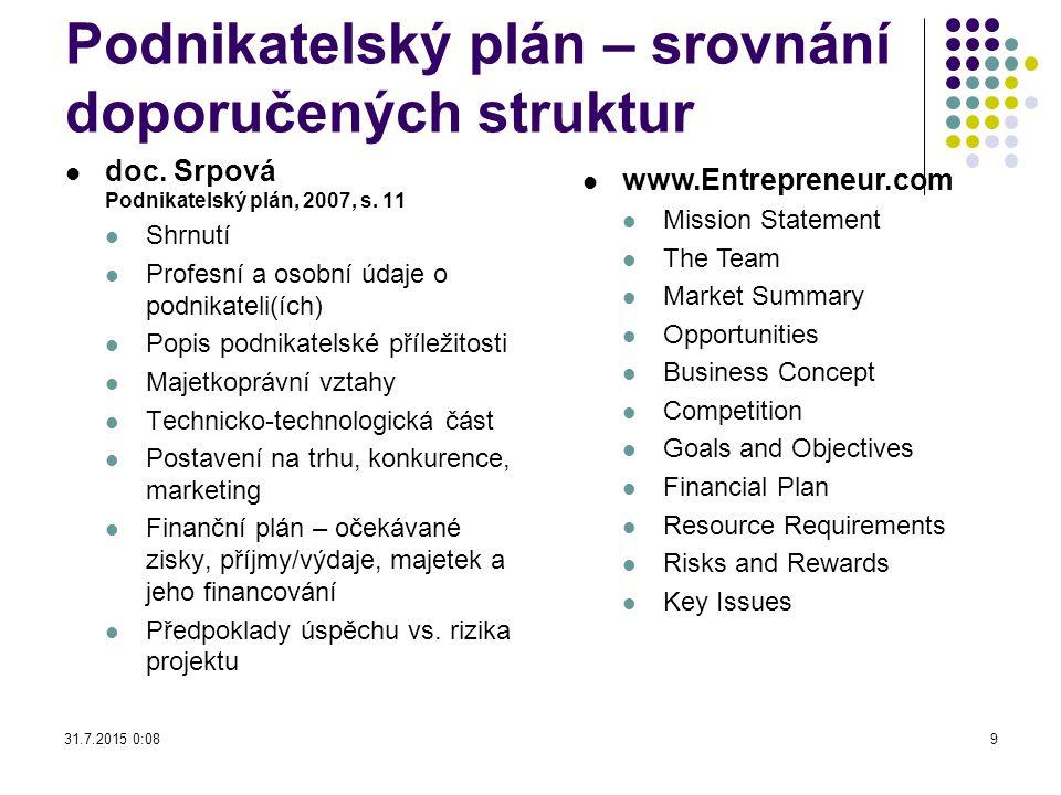 Podnikatelský plán – srovnání doporučených struktur