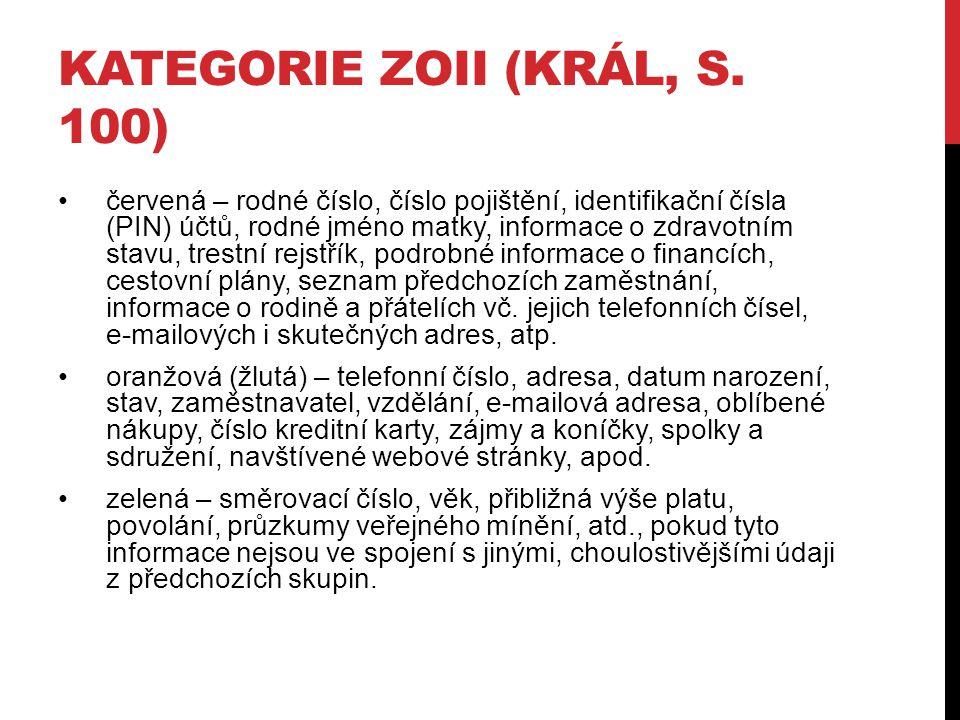 Kategorie ZOII (Král, s. 100)