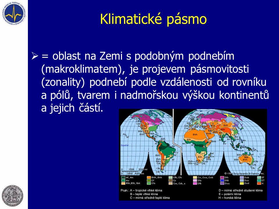 Klimatické pásmo