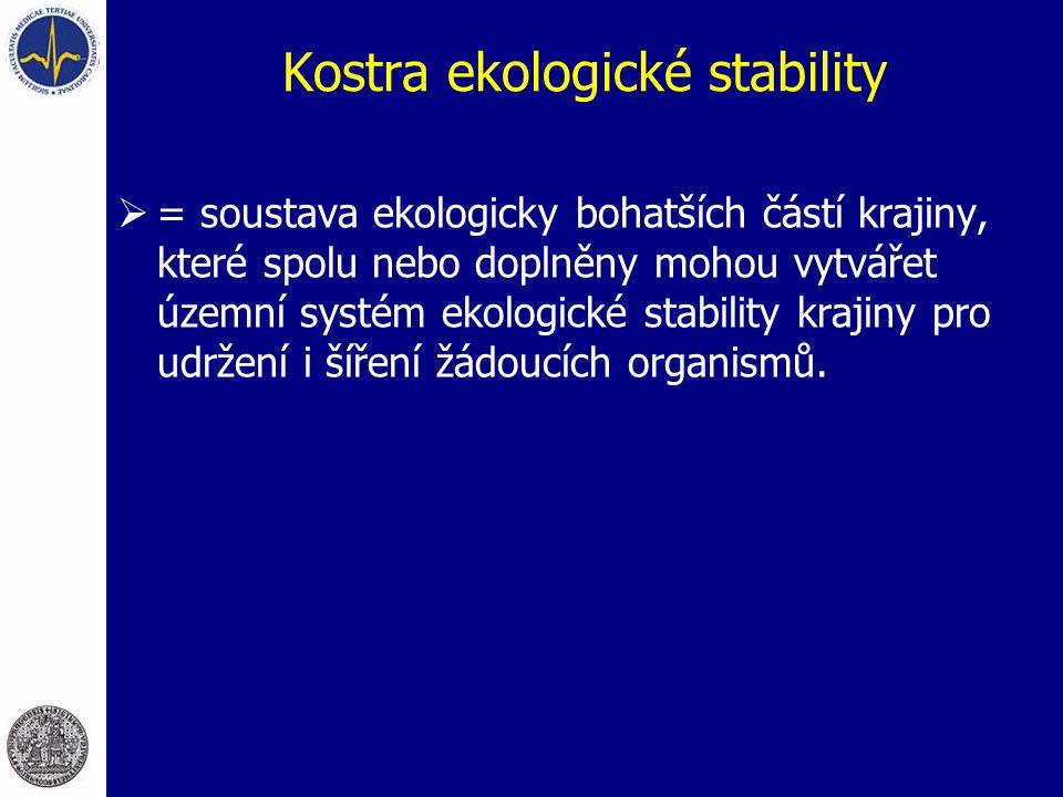 Kostra ekologické stability