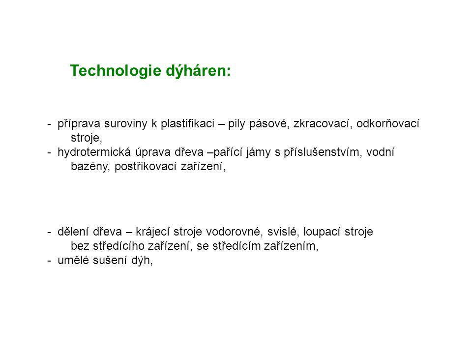 Technologie dýháren: - příprava suroviny k plastifikaci – pily pásové, zkracovací, odkorňovací stroje,