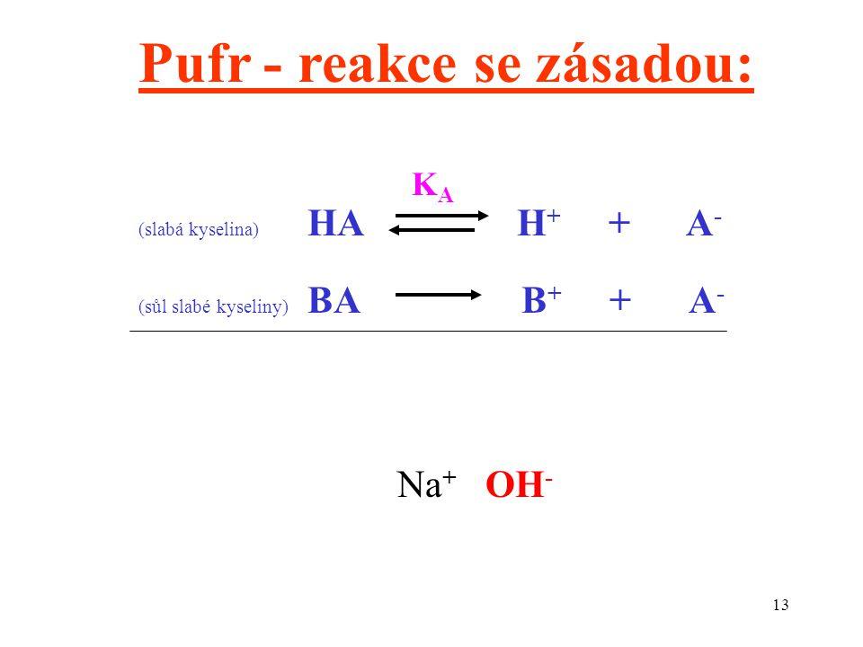 Pufr - reakce se zásadou: