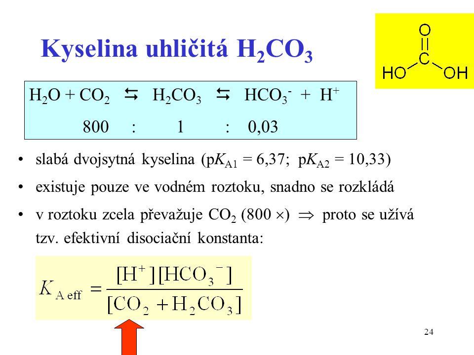 Kyselina uhličitá H2CO3 H2O + CO2  H2CO3  HCO3- + H+ 800 : 1 : 0,03