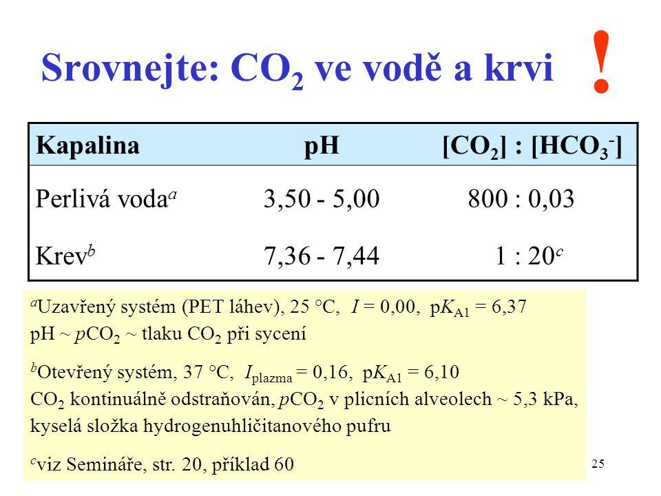 Srovnejte: CO2 ve vodě a krvi