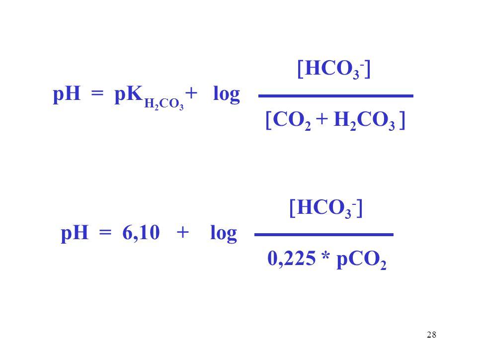HCO3- pH = pK + log CO2 + H2CO3  HCO3- pH = 6,10 + log