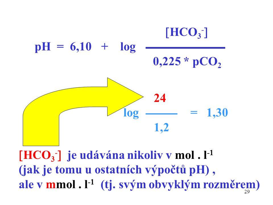 HCO3- pH = 6,10 + log. 0,225 * pCO2. 24. log = 1,30. 1,2. HCO3- je udávána nikoliv v mol . l-1.