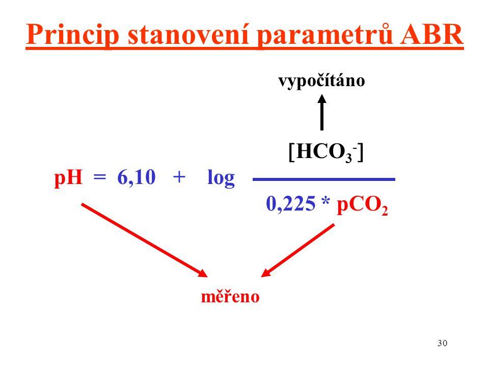 Princip stanovení parametrů ABR