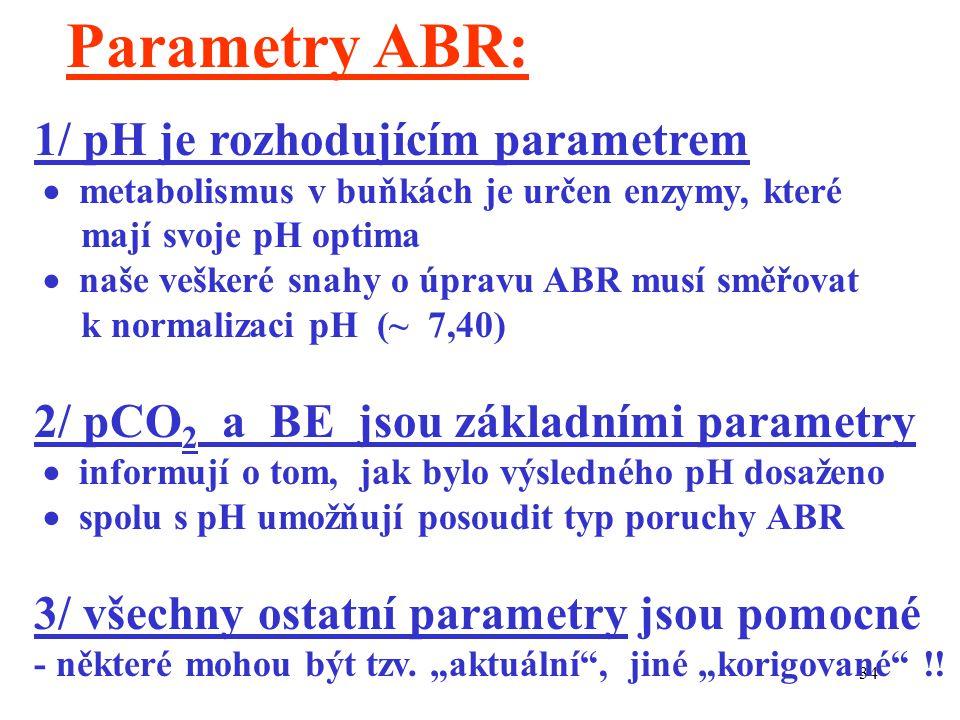 Parametry ABR: 1/ pH je rozhodujícím parametrem