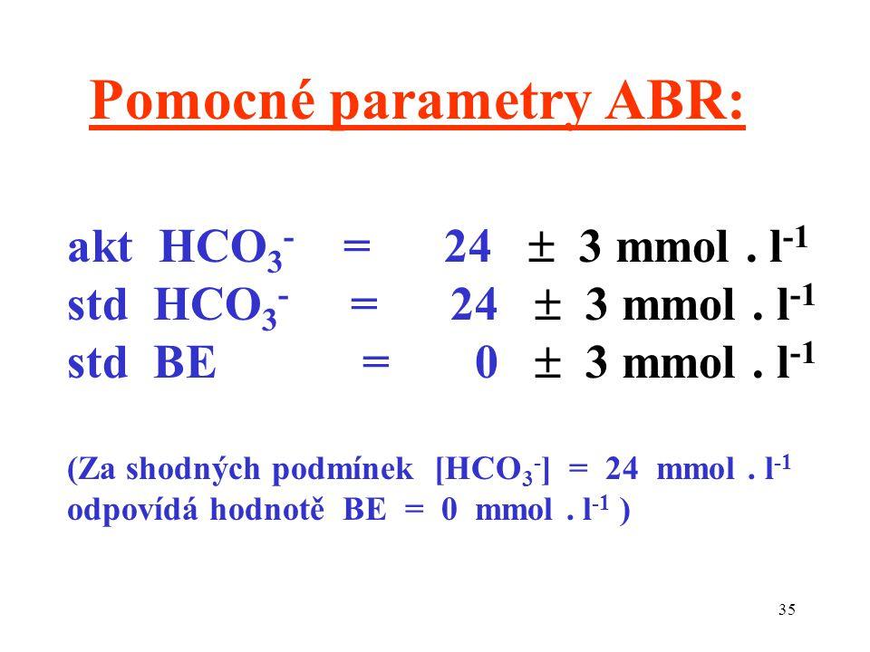 Pomocné parametry ABR: