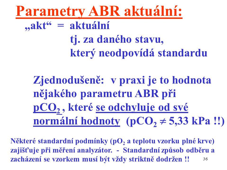 Parametry ABR aktuální: