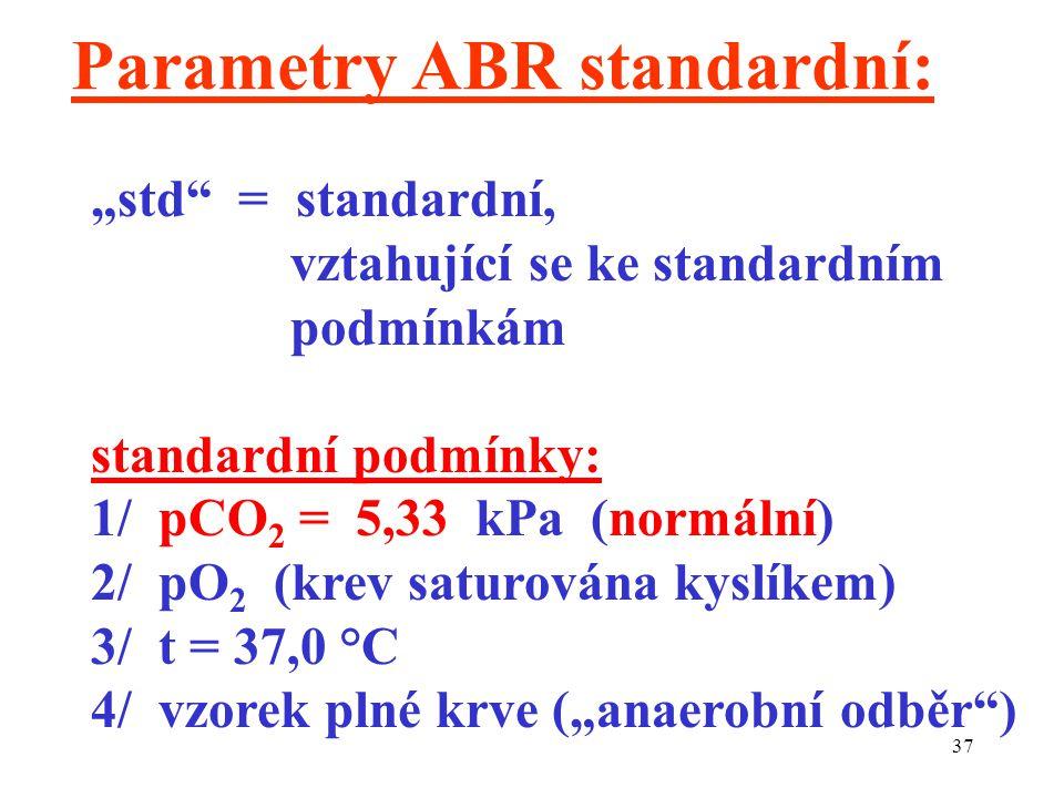 Parametry ABR standardní: