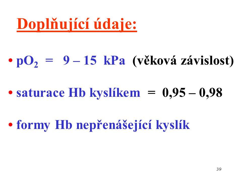 Doplňující údaje: • pO2 = 9 – 15 kPa (věková závislost)